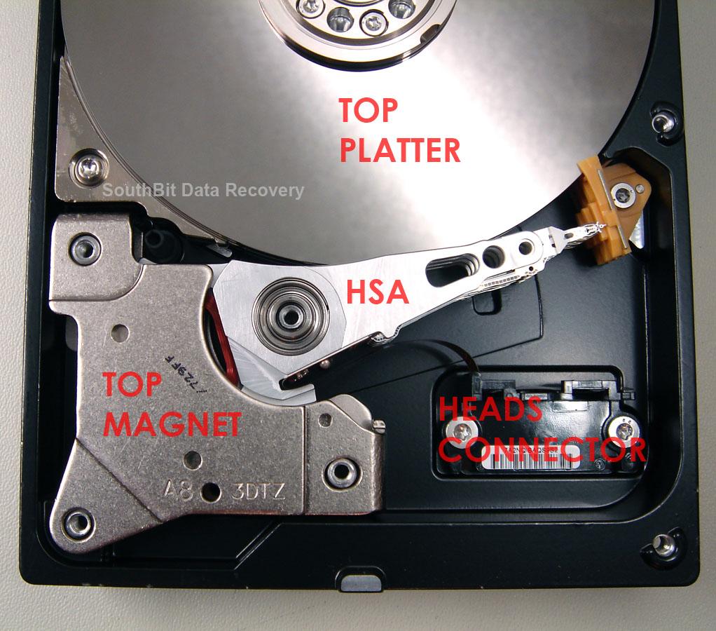 Hard drive components